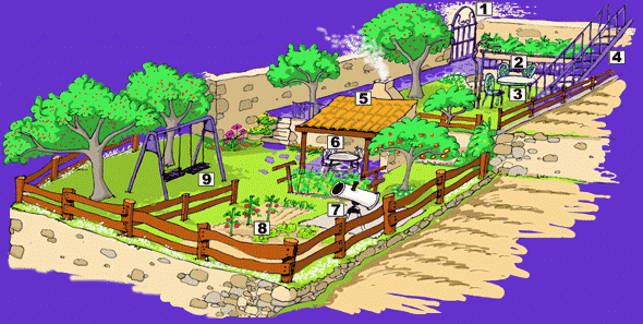 plano del jardín de las casas rurales